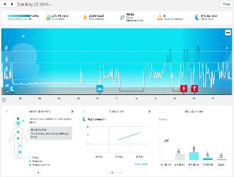 Polar Flow Link App