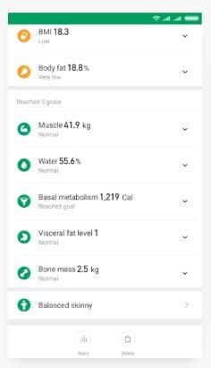 Aplicación Mi Fit para básculla inteligente de Xiaomi
