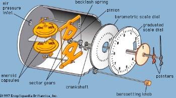 para wue sirve un altimetro barometrico